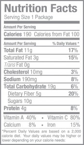 berry salad nutrition facts, Slim Soul