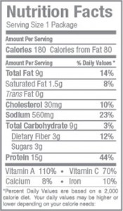 grilled chicken salad nutritional facts