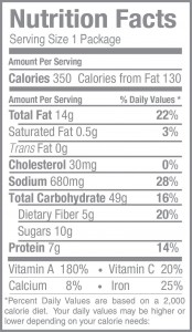 Morraccan Quinua Salad, nutrition facts, Slim Soul