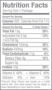 nicoise salad nutrition facts, Jillian Michaels, Slim Soul