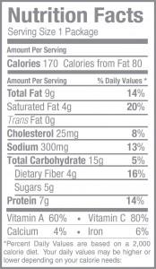 southwest salad nutrition facts, slim soul, Jillain Michaels